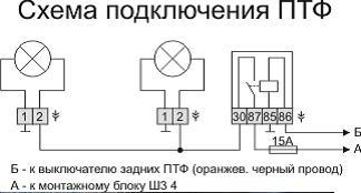 Ремонт замка зажигания автомобиля, москвич